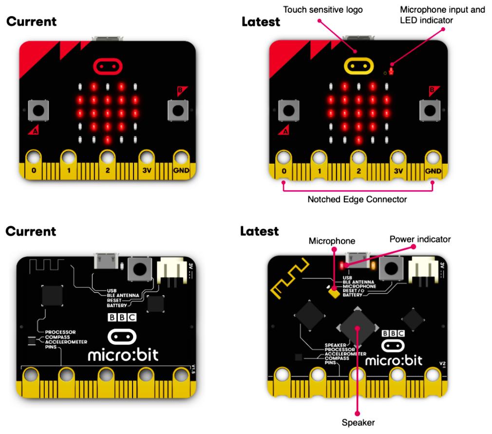 Perbandingan micro:bit V1 dan V2